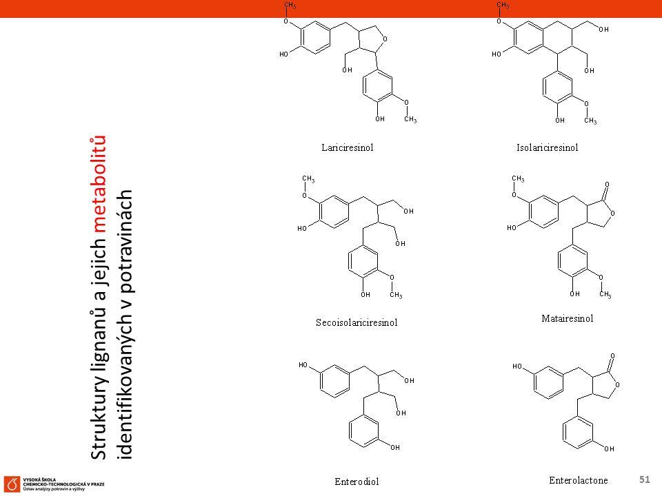 51 Struktury lignanů a jejich metabolitů identifikovaných v potravinách