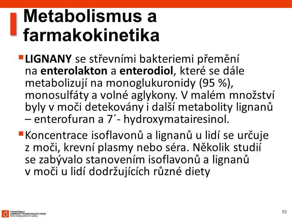 52 Metabolismus a farmakokinetika  LIGNANY se střevními bakteriemi přemění na enterolakton a enterodiol, které se dále metabolizují na monoglukuronid