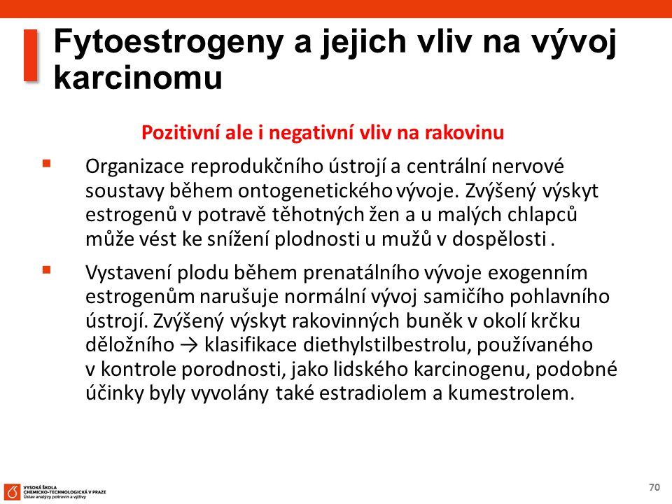 70 Fytoestrogeny a jejich vliv na vývoj karcinomu Pozitivní ale i negativní vliv na rakovinu  Organizace reprodukčního ústrojí a centrální nervové so