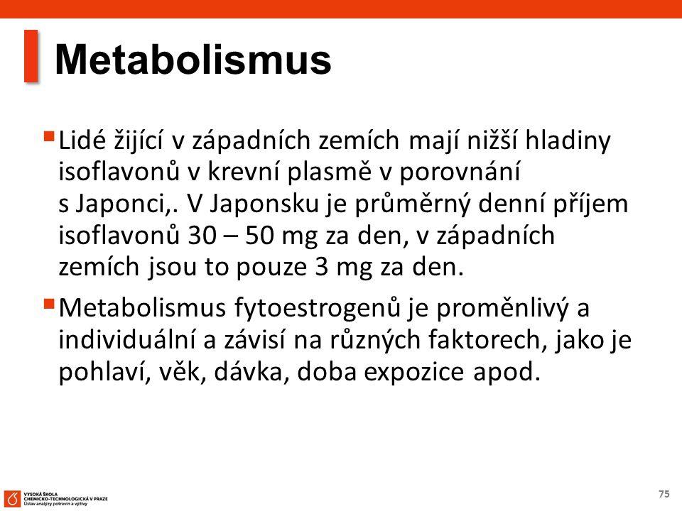 75 Metabolismus  Lidé žijící v západních zemích mají nižší hladiny isoflavonů v krevní plasmě v porovnání s Japonci,. V Japonsku je průměrný denní př