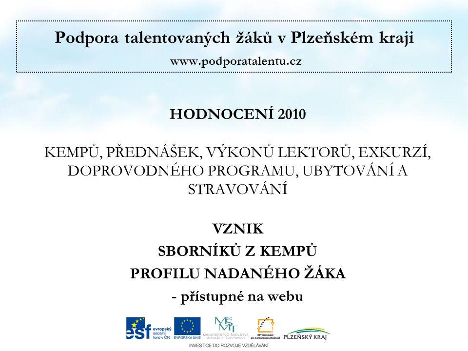 Podpora talentovaných žáků v Plzeňském kraji www.podporatalentu.cz HODNOCENÍ 2010 KEMPŮ, PŘEDNÁŠEK, VÝKONŮ LEKTORŮ, EXKURZÍ, DOPROVODNÉHO PROGRAMU, UBYTOVÁNÍ A STRAVOVÁNÍ VZNIK SBORNÍKŮ Z KEMPŮ PROFILU NADANÉHO ŽÁKA - přístupné na webu