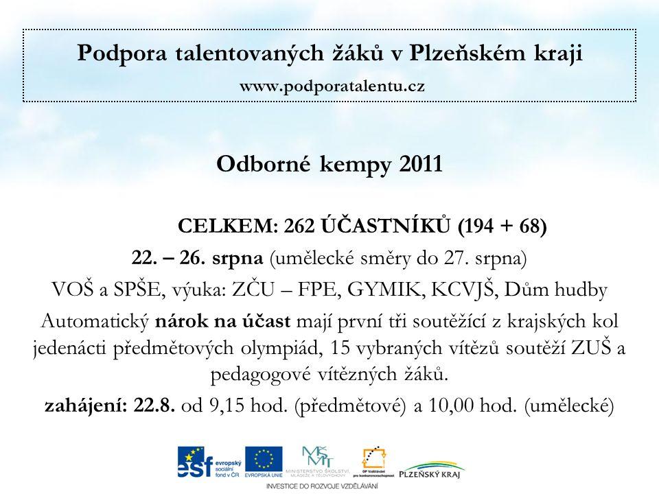 Podpora talentovaných žáků v Plzeňském kraji www.podporatalentu.cz Odborné kempy 2011 CELKEM: 262 ÚČASTNÍKŮ (194 + 68) 22.