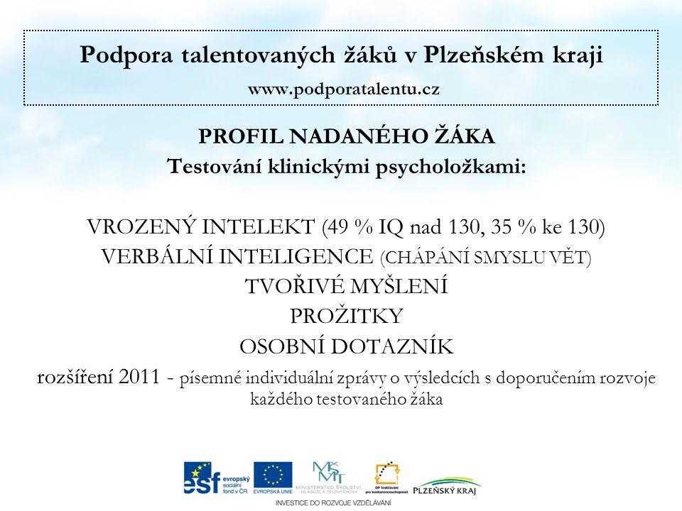 Podpora talentovaných žáků v Plzeňském kraji www.podporatalentu.cz PROFIL NADANÉHO ŽÁKA Testování klinickými psycholožkami: VROZENÝ INTELEKT (49 % IQ nad 130, 35 % ke 130) VERBÁLNÍ INTELIGENCE (CHÁPÁNÍ SMYSLU VĚT) TVOŘIVÉ MYŠLENÍ PROŽITKY OSOBNÍ DOTAZNÍK rozšíření 2011 - písemné individuální zprávy o výsledcích s doporučením rozvoje každého testovaného žáka