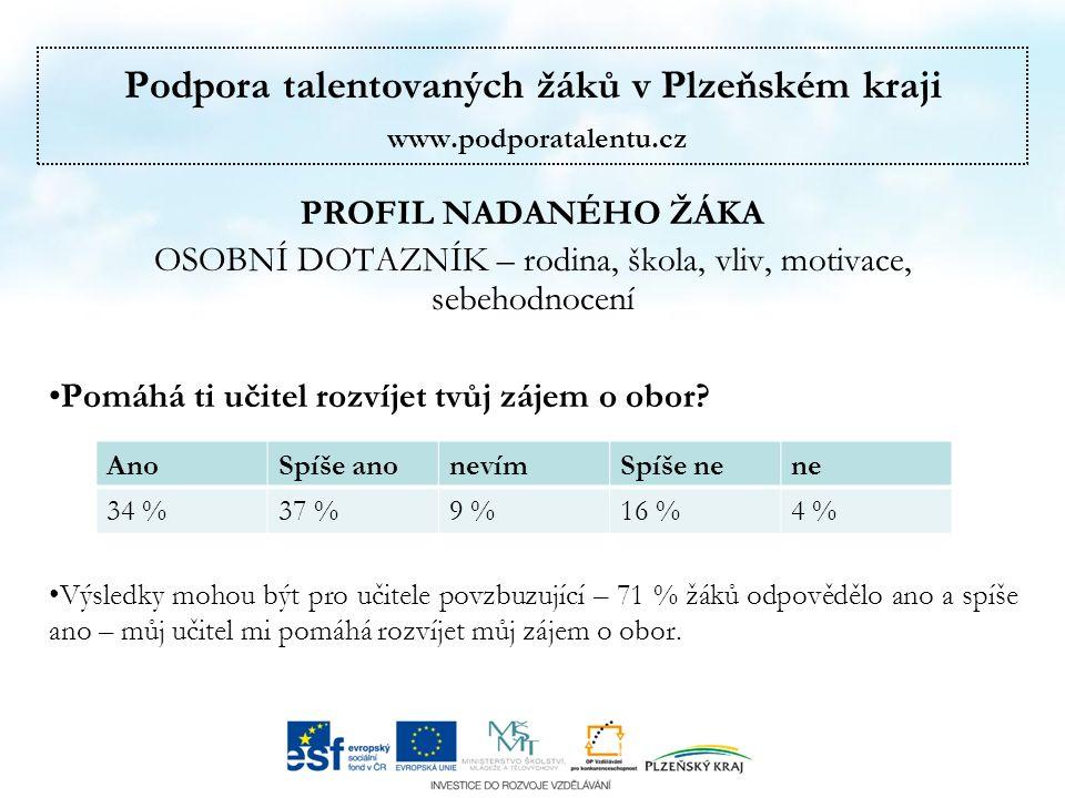 Podpora talentovaných žáků v Plzeňském kraji www.podporatalentu.cz PROFIL NADANÉHO ŽÁKA OSOBNÍ DOTAZNÍK – rodina, škola, vliv, motivace, sebehodnocení Pomáhá ti učitel rozvíjet tvůj zájem o obor.