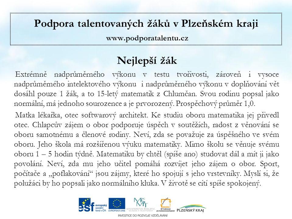 Podpora talentovaných žáků v Plzeňském kraji www.podporatalentu.cz Nejlepší žák Extrémně nadprůměrného výkonu v testu tvořivosti, zároveň i vysoce nadprůměrného intelektového výkonu i nadprůměrného výkonu v doplňování vět dosáhl pouze 1 žák, a to 15-letý matematik z Chlumčan.