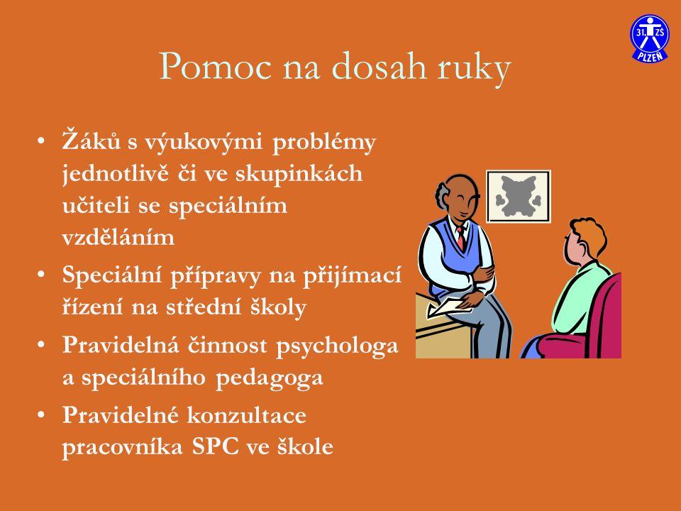 Zájmové kroužky Košíková Školní internetová kavárna Informatika Anglický jazyk pro 1.