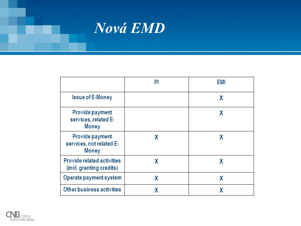 Nová EMD PIEMI Issue of E-Money X Provide payment services, related E- Money X Provide payment services, not related E- Money XX Provide related activities (incl.