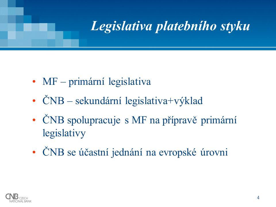 4 Legislativa platebního styku MF – primární legislativa ČNB – sekundární legislativa+výklad ČNB spolupracuje s MF na přípravě primární legislativy ČNB se účastní jednání na evropské úrovni