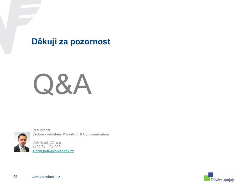 www.volksbank.cz28 Děkuji za pozornost Q&A Petr Žibřid Vedoucí oddělení Marketing & Communication Volksbank CZ, a.s. +420 731 134 908 zibrid.petr@volk
