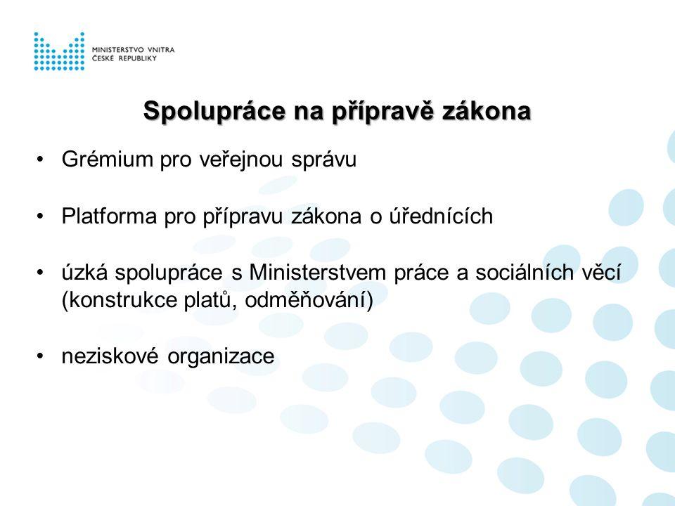 Spolupráce na přípravě zákona Grémium pro veřejnou správu Platforma pro přípravu zákona o úřednících úzká spolupráce s Ministerstvem práce a sociálních věcí (konstrukce platů, odměňování) neziskové organizace