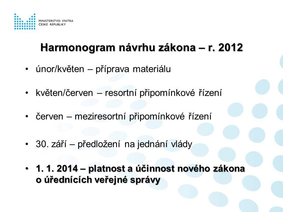 Harmonogram návrhu zákona – r. 2012 únor/květen – příprava materiálu květen/červen – resortní připomínkové řízení červen – meziresortní připomínkové ř