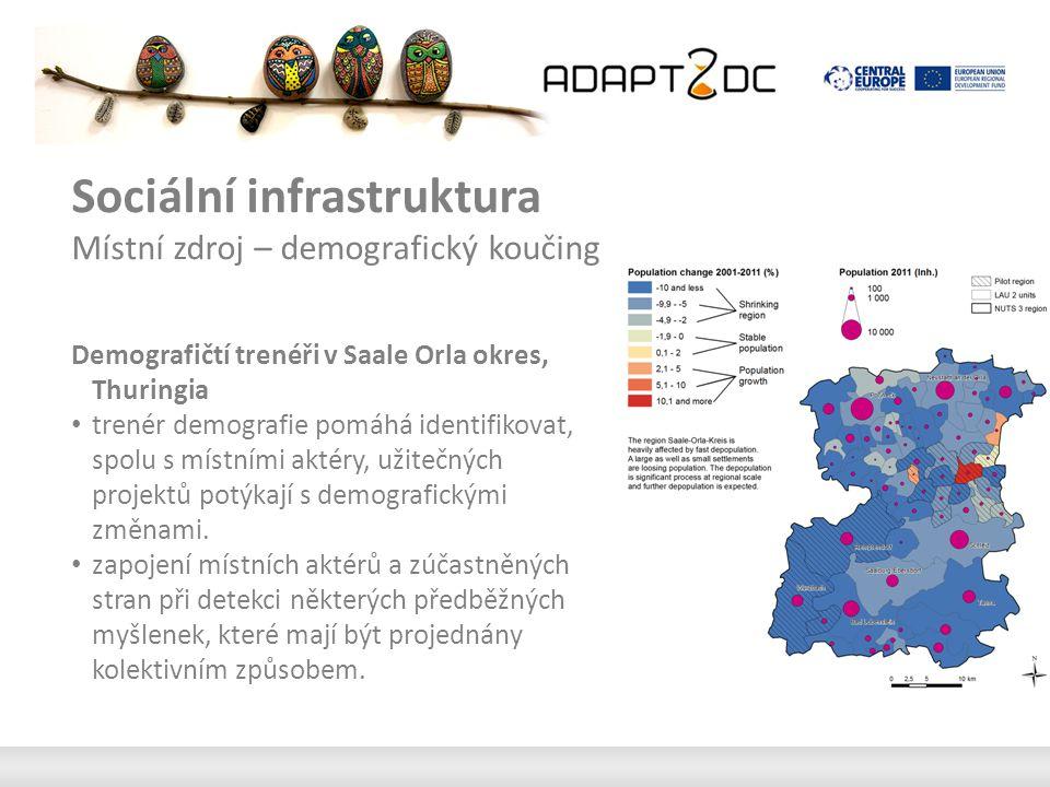 Sociální infrastruktura Místní zdroj – demografický koučing Demografičtí trenéři v Saale Orla okres, Thuringia trenér demografie pomáhá identifikovat,