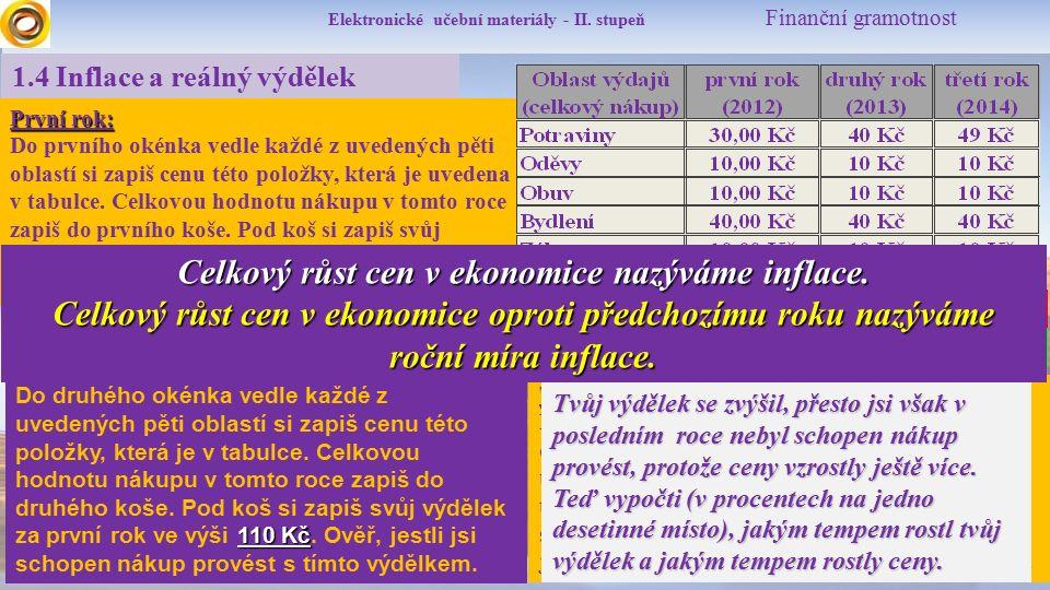 Elektronické učební materiály - II. stupeň Finanční gramotnost 1.4 Inflace a reálný výdělek První rok: 100 Kč Do prvního okénka vedle každé z uvedenýc