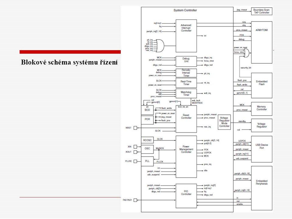 Blokové schéma systému řízení