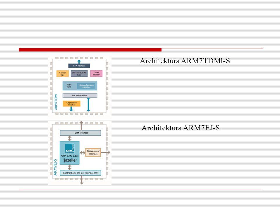 Architektura ARM7TDMI-S Architektura ARM7EJ-S