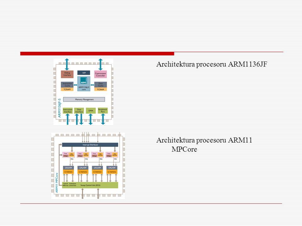 Architektura procesoru ARM1136JF Architektura procesoru ARM11 MPCore