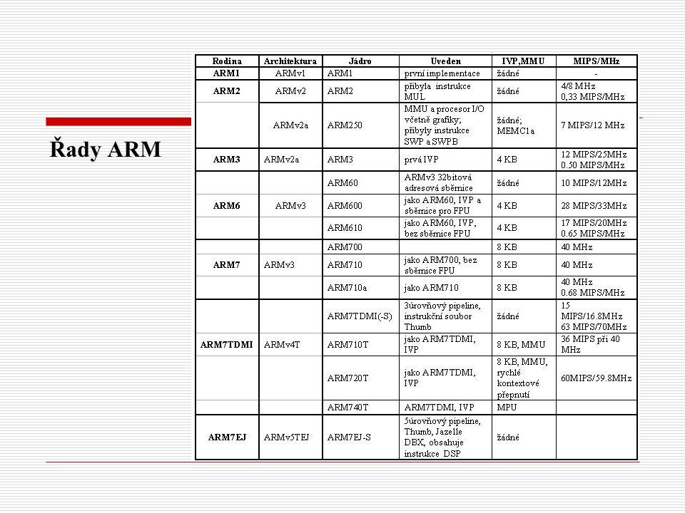 ARM4 a ARM5 Tyto typy procesorů nebyly nikdy vyrobeny.