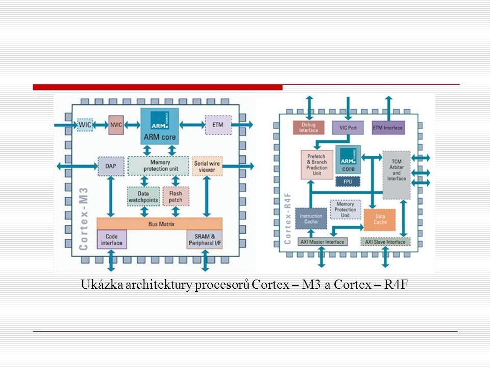 Ukázka architektury procesorů Cortex – M3 a Cortex – R4F
