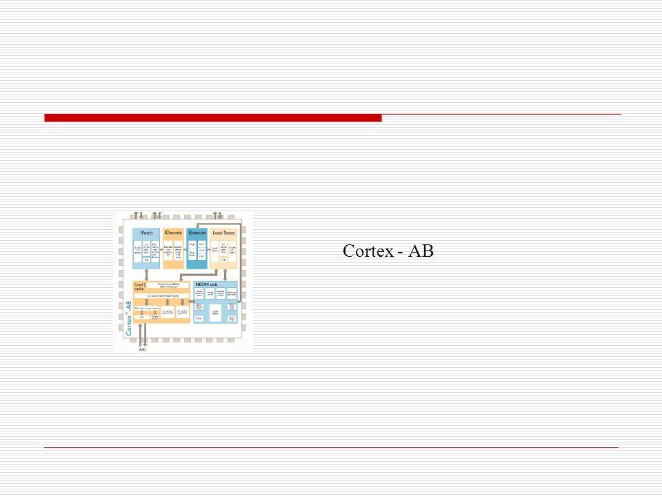 Cortex - AB