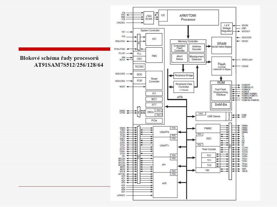 Blokové schéma řady procesorů AT91SAM7S512/256/128/64