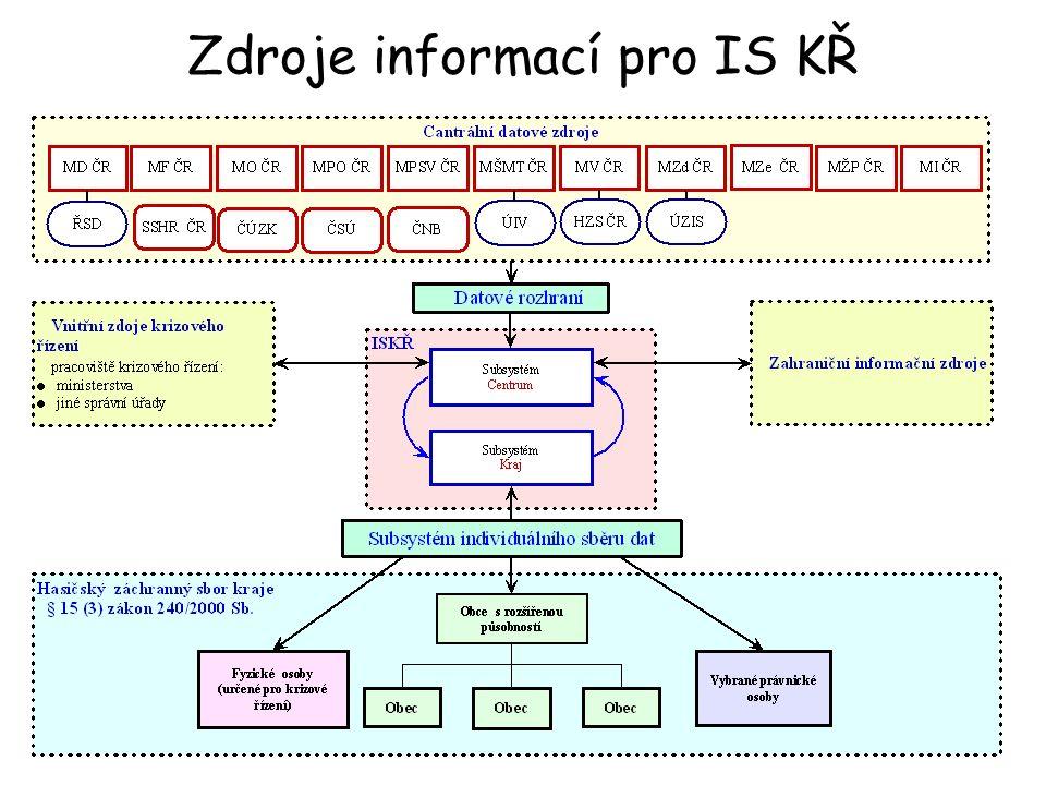 Zdroje informací pro IS KŘ