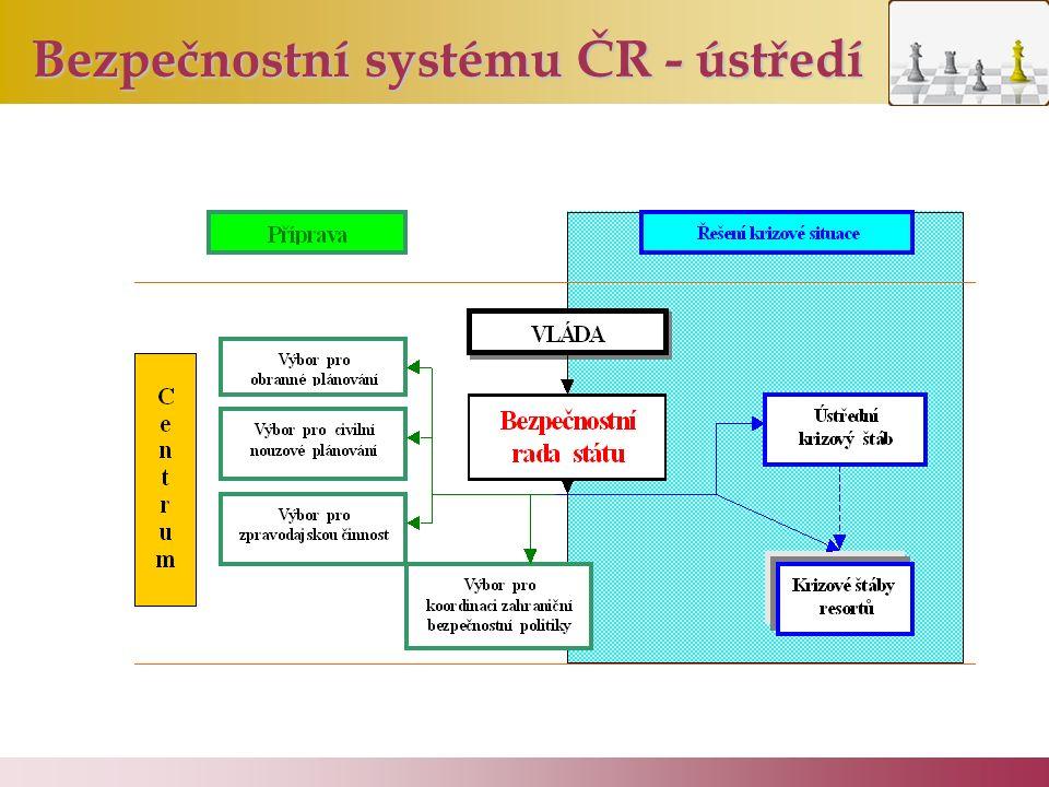 Bezpečnostní systému ČR - ústředí