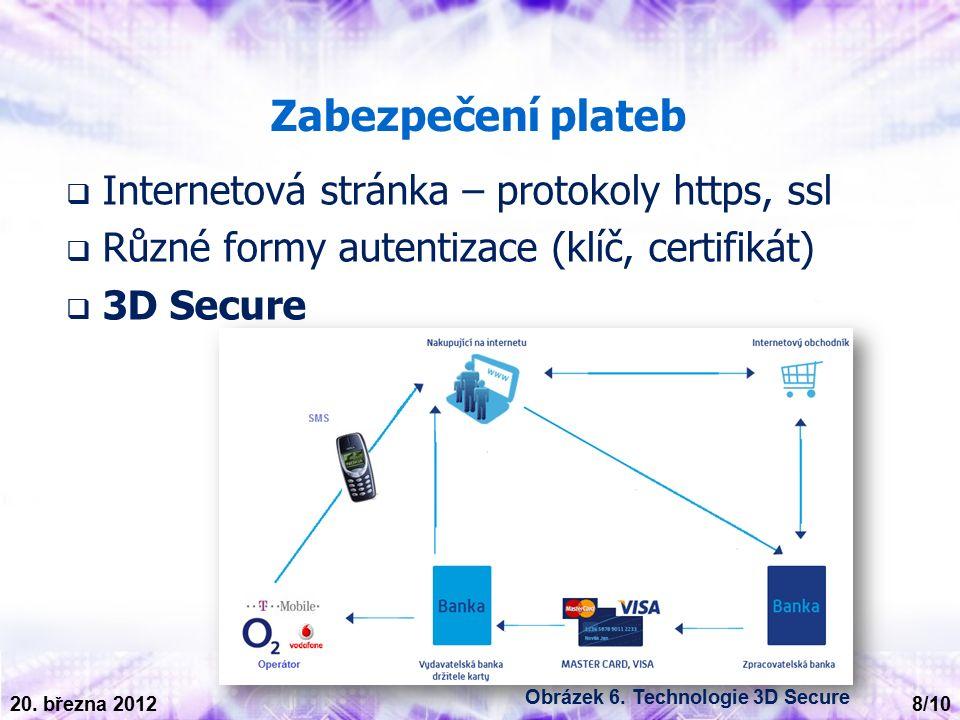 Zabezpečení plateb  Internetová stránka – protokoly https, ssl  Různé formy autentizace (klíč, certifikát)  3D Secure 8/10 20.