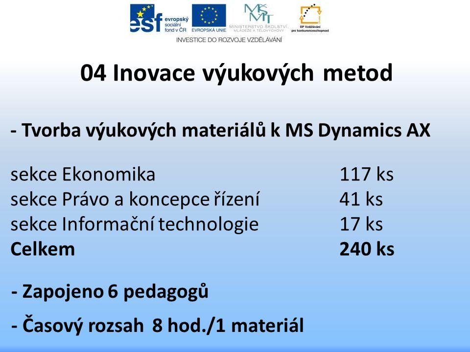 04 Inovace výukových metod - Tvorba výukových materiálů k MS Dynamics AX sekce Ekonomika 117 ks sekce Právo a koncepce řízení 41 ks sekce Informační technologie 17 ks Celkem240 ks - Zapojeno 6 pedagogů - Časový rozsah 8 hod./1 materiál