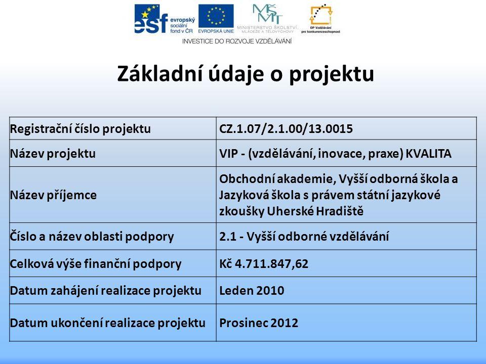 Registrační číslo projektu CZ.1.07/2.1.00/13.0015 Název projektu VIP - (vzdělávání, inovace, praxe) KVALITA Název příjemce Obchodní akademie, Vyšší od