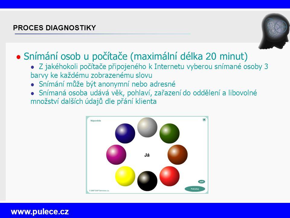 Snímání osob u počítače (maximální délka 2 0 minut) Z jakéhokoli počítače připojeného k Internetu vyberou snímané osoby 3 barvy ke každému zobrazenému slovu Snímání může být anonymní nebo adresné Snímaná osoba udává věk, pohlaví, zařazení do oddělení a libovolné množství dalších údajů dle přání klienta www.pulece.cz PROCES DIAGNOSTIKY