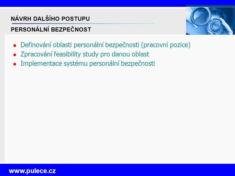 Definování oblasti personální bezpečnosti (pracovní pozice) Zpracování feasibility study pro danou oblast Implementace systému personální bezpečnosti www.pulece.cz NÁVRH DALŠÍHO POSTUPU PERSONÁLNÍ BEZPEČNOST