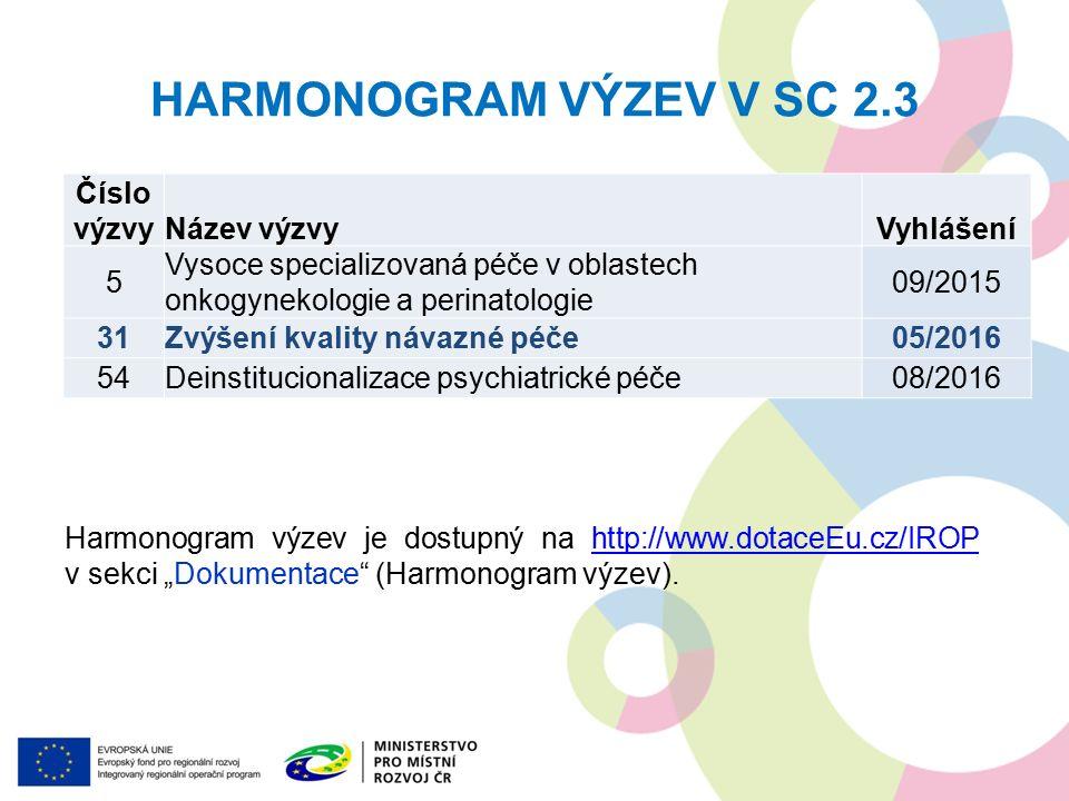 """HARMONOGRAM VÝZEV V SC 2.3 Číslo výzvyNázev výzvyVyhlášení 5 Vysoce specializovaná péče v oblastech onkogynekologie a perinatologie 09/2015 31Zvýšení kvality návazné péče05/2016 54Deinstitucionalizace psychiatrické péče08/2016 Harmonogram výzev je dostupný na http://www.dotaceEu.cz/IROP v sekci """"Dokumentace (Harmonogram výzev).http://www.dotaceEu.cz/IROP"""