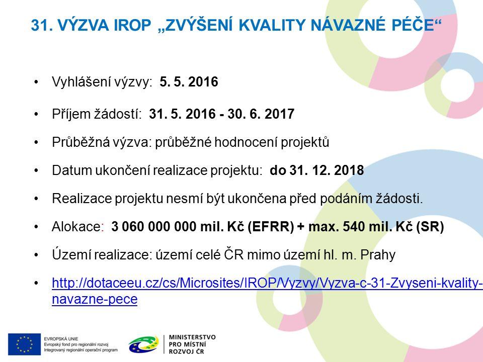 Vyhlášení výzvy: 5. 5. 2016 Příjem žádostí: 31. 5.