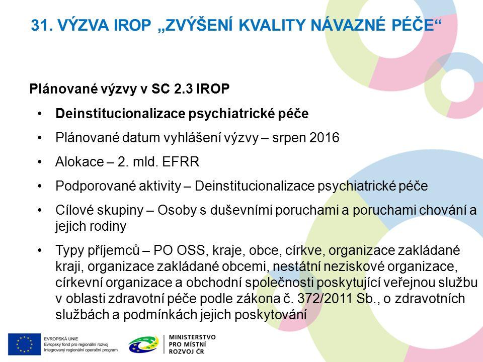 Plánované výzvy v SC 2.3 IROP Deinstitucionalizace psychiatrické péče Plánované datum vyhlášení výzvy – srpen 2016 Alokace – 2.