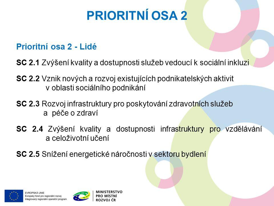 Prioritní osa 2 - Lidé SC 2.1 Zvýšení kvality a dostupnosti služeb vedoucí k sociální inkluzi SC 2.2 Vznik nových a rozvoj existujících podnikatelských aktivit v oblasti sociálního podnikání SC 2.3 Rozvoj infrastruktury pro poskytování zdravotních služeb a péče o zdraví SC 2.4 Zvýšení kvality a dostupnosti infrastruktury pro vzdělávání a celoživotní učení SC 2.5 Snížení energetické náročnosti v sektoru bydlení PRIORITNÍ OSA 2