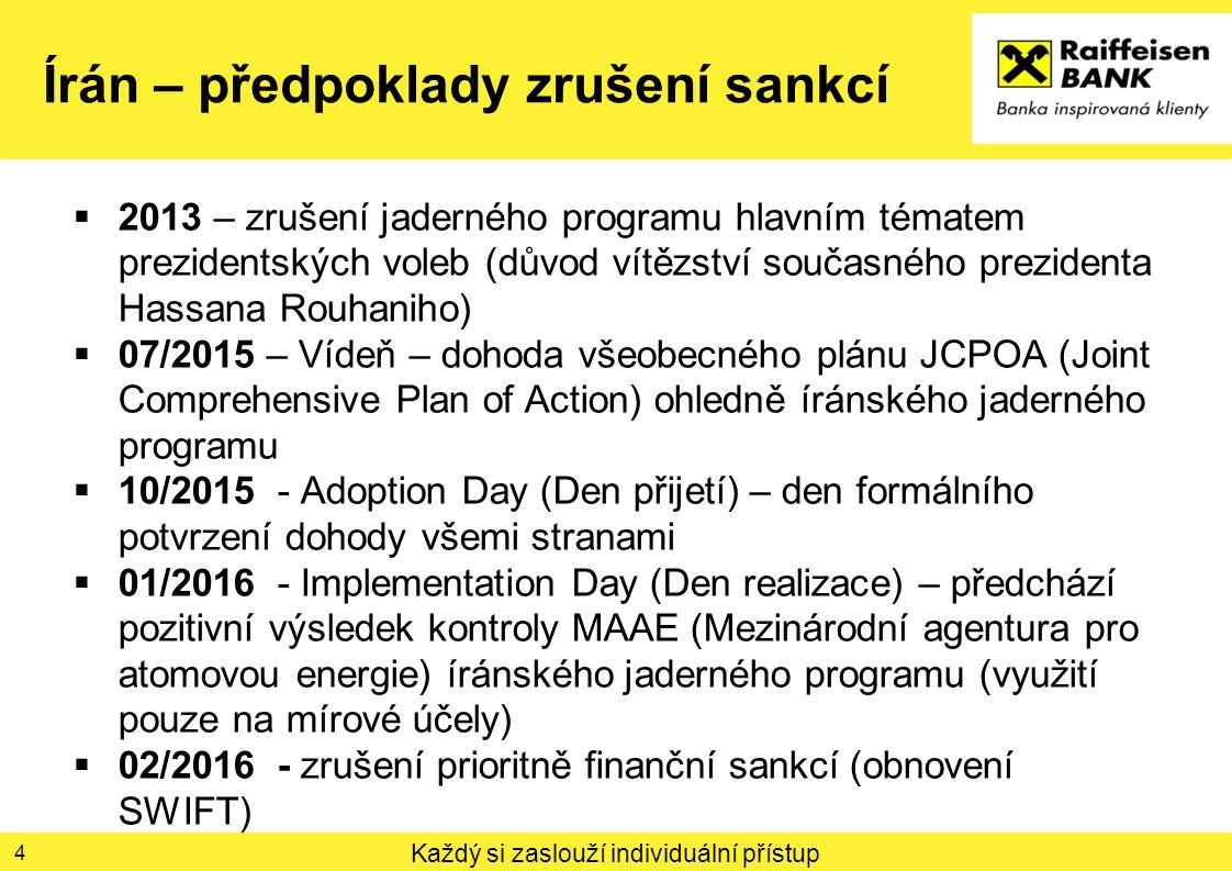 Každý si zaslouží individuální přístup Írán – česká podnikatelská mise  4.