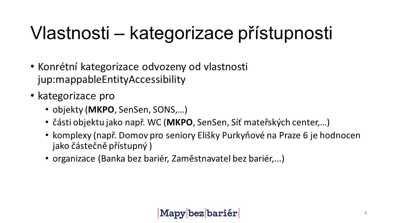 Vlastnosti – kategorizace přístupnosti Konrétní kategorizace odvozeny od vlastnosti jup:mappableEntityAccessibility kategorizace pro objekty (MKPO, SenSen, SONS,…) části objektu jako např.
