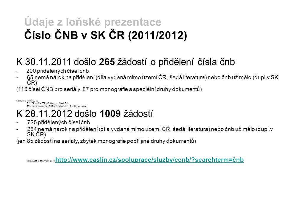 Údaje z loňské prezentace Číslo ČNB v SK ČR (2011/2012) K 30.11.2011 došlo 265 žádostí o přidělení čísla čnb - 200 přidělených čísel čnb -65 nemá nárok na přidělení (díla vydaná mimo území ČR, šedá literatura) nebo čnb už mělo (dupl.v SK ČR) (113 čísel ČNB pro seriály, 87 pro monografie a speciální druhy dokumentů) k polovině října 2012 712 žádostí – 509 přidělených čísel čnb 203 nemá nárok na přidělení nebo čnb už mělo (dupl.