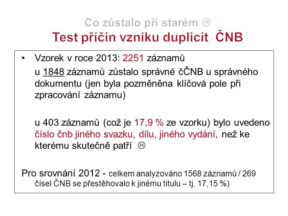 Vzorek v roce 2013: 2251 záznamů u 1848 záznamů zůstalo správné čČNB u správného dokumentu (jen byla pozměněna klíčová pole při zpracování záznamu) u 403 záznamů (což je 17,9 % ze vzorku) bylo uvedeno číslo čnb jiného svazku, dílu, jiného vydání, než ke kterému skutečně patří  Pro srovnání 2012 - celkem analyzováno 1568 záznamů / 269 čísel ČNB se přestěhovalo k jinému titulu – tj.