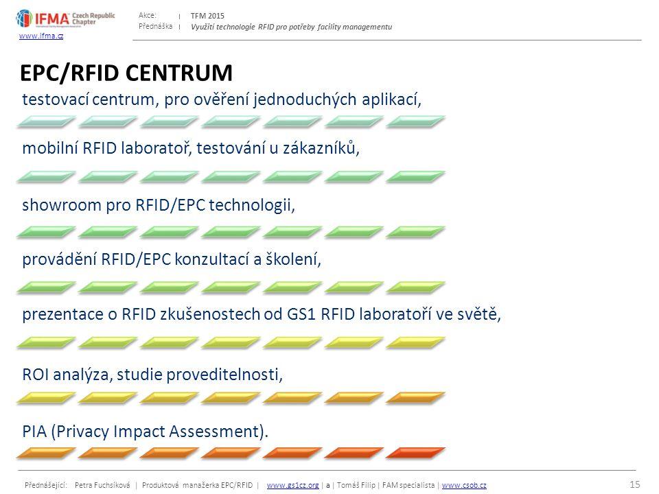 Přednáška Akce: Přednášející: Petra Fuchsíková | Produktová manažerka EPC/RFID | www.gs1cz.org | a | Tomáš Filip | FAM specialista | www.csob.czwww.gs1cz.orgwww.csob.cz TFM 2015 www.ifma.cz Využití technologie RFID pro potřeby facility managementu EPC/RFID CENTRUM 15 testovací centrum, pro ověření jednoduchých aplikací, mobilní RFID laboratoř, testování u zákazníků, showroom pro RFID/EPC technologii, provádění RFID/EPC konzultací a školení, prezentace o RFID zkušenostech od GS1 RFID laboratoří ve světě, ROI analýza, studie proveditelnosti, PIA (Privacy Impact Assessment).