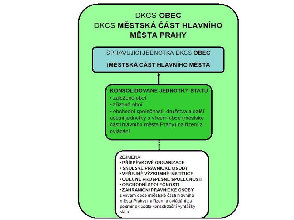Krajský úřad Jihomoravského kraje Brno, 9. říjen 2014 DKCS obec - § 5 odst. 4 71