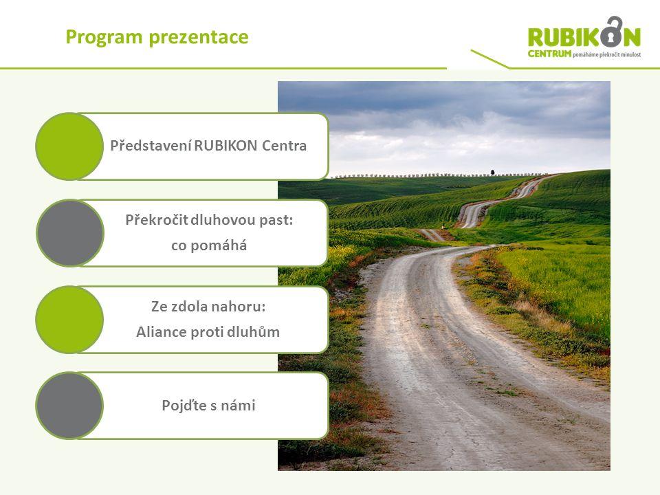 Program prezentace Představení RUBIKON Centra Překročit dluhovou past: co pomáhá Ze zdola nahoru: Aliance proti dluhům Pojďte s námi
