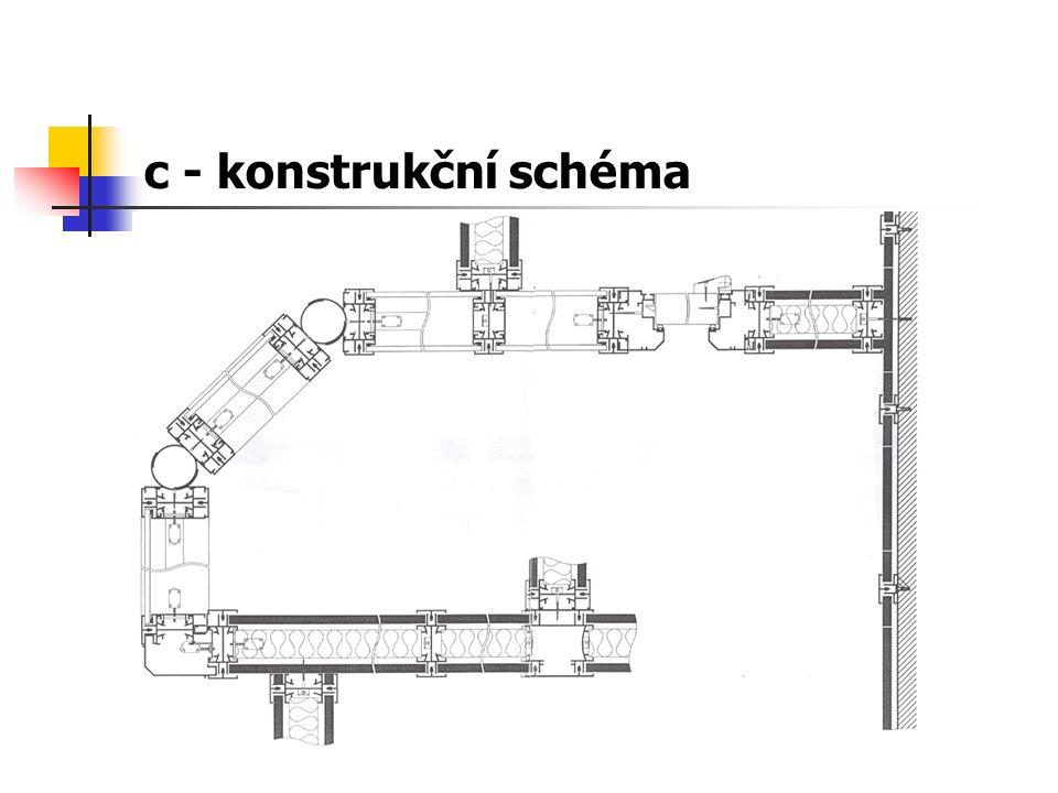 c - Technické údaje : Modul příček není mimo omezení velikostí dostupných výplní pevně stanoven.