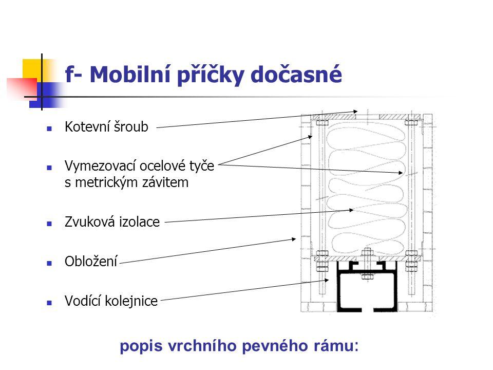 f- Mobilní příčky dočasné Vodící kolejnice Vodící vozík Obklad Rozpínatelný rám Těsnění popis mobilní části - dílce