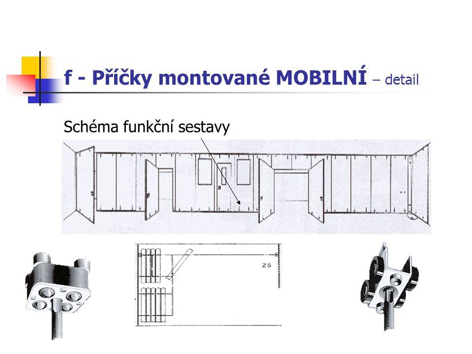 f - Mobilní příčky systém s rychlou montáží prvků předělující prostory.
