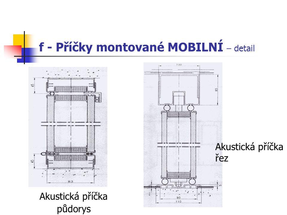 f - Příčky montované MOBILNÍ – detail Schéma funkční sestavy