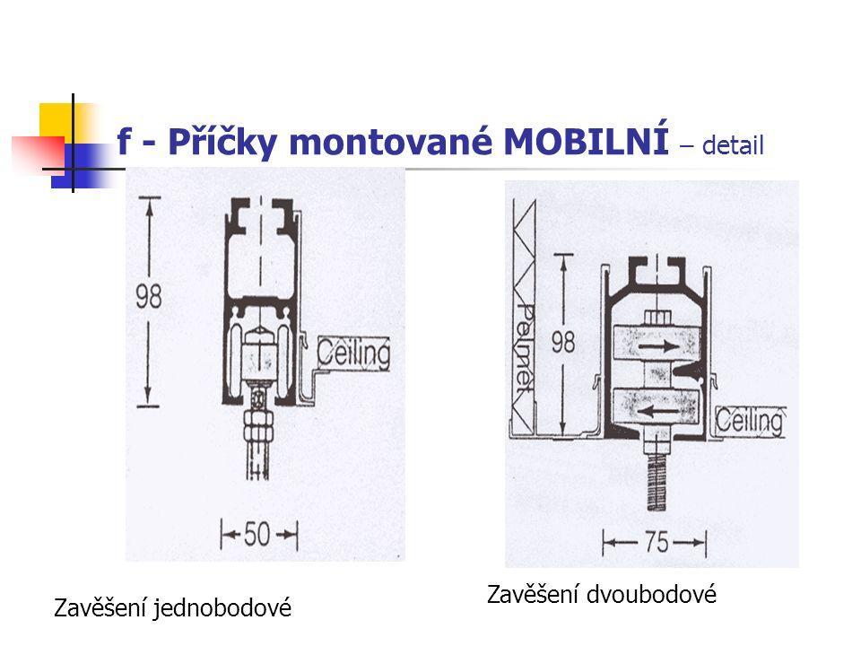 f - Příčky montované MOBILNÍ – detail Akustická příčka půdorys Akustická příčka řez