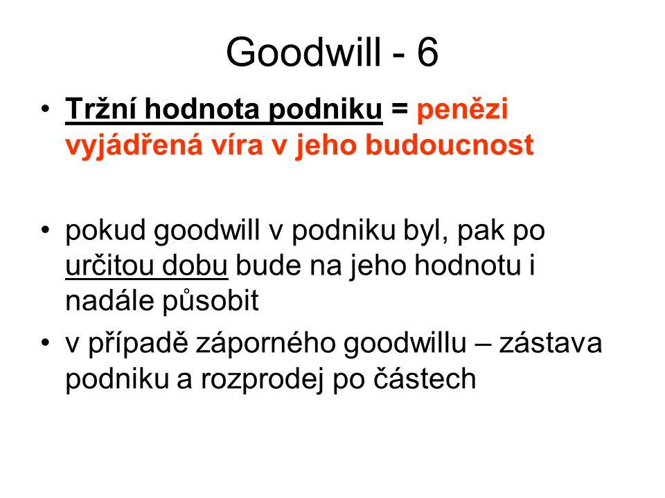 Goodwill - 6 Tržní hodnota podniku = penězi vyjádřená víra v jeho budoucnost pokud goodwill v podniku byl, pak po určitou dobu bude na jeho hodnotu i nadále působit v případě záporného goodwillu – zástava podniku a rozprodej po částech