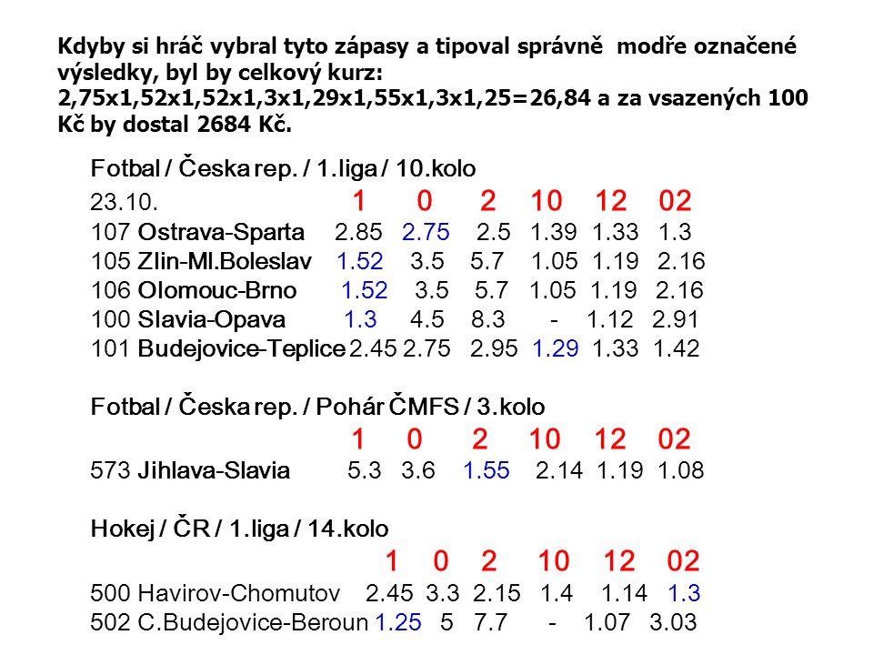 Fotbal / Česka rep. / 1.liga / 10.kolo 23.10. 1 0 2 10 12 02 107 Ostrava-Sparta 2.85 2.75 2.5 1.39 1.33 1.3 105 Zlin-Ml.Boleslav 1.52 3.5 5.7 1.05 1.1
