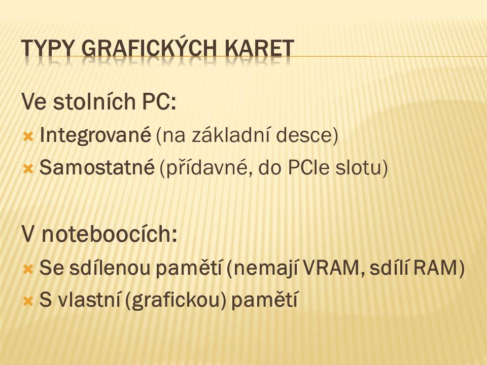 Ve stolních PC:  Integrované (na základní desce)  Samostatné (přídavné, do PCIe slotu) V noteboocích:  Se sdílenou pamětí (nemají VRAM, sdílí RAM)  S vlastní (grafickou) pamětí